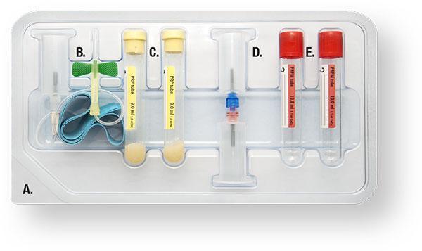 Selphyl® Science - Selphyl