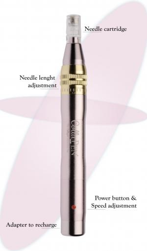 CollaPen Professional Micro Needling Pen Device | NovaCutis