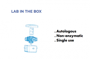 The Lipocube™  is a single-use mechanical separation device used for harvesting of stem cells from autologous fat tissue.