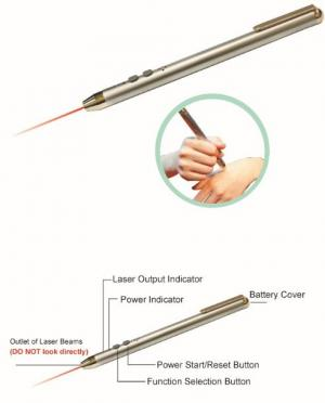 """TI-816-3 """"TRANS"""" Portable Laser Phototherapy Device"""